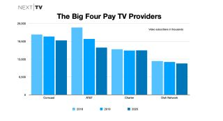Cord Cutting for the Big 4 pay TV providers in 2020