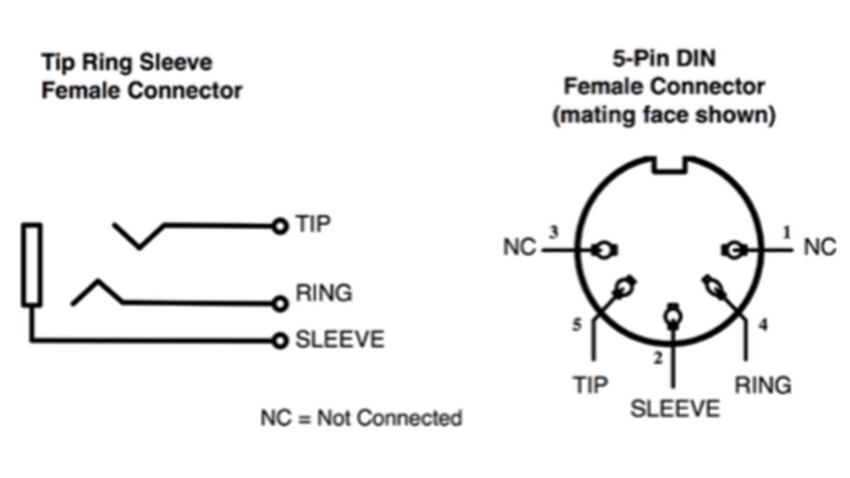 mini jack connectors are now an official midi standard musicradar ring circuit diagram mini jack connectors are now an official midi standard