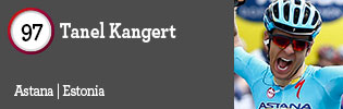 100 Best Road Riders of 2016: #97 Tanel Kangert