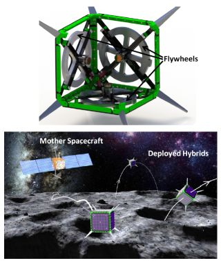 Proposed Hybrid Spacecraft/Rover System