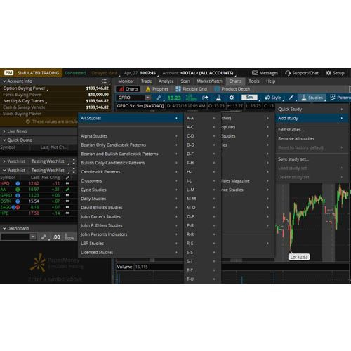 thinkorswim Review | Top Ten Reviews