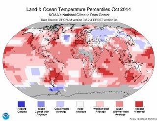 October global temperatures.