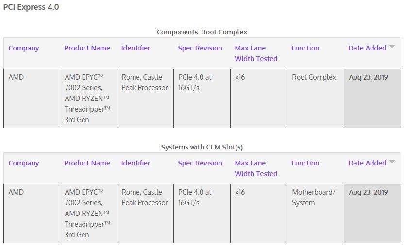 AMD Ryzen Threadripper 3000 Series CPUs: Rumors, Release