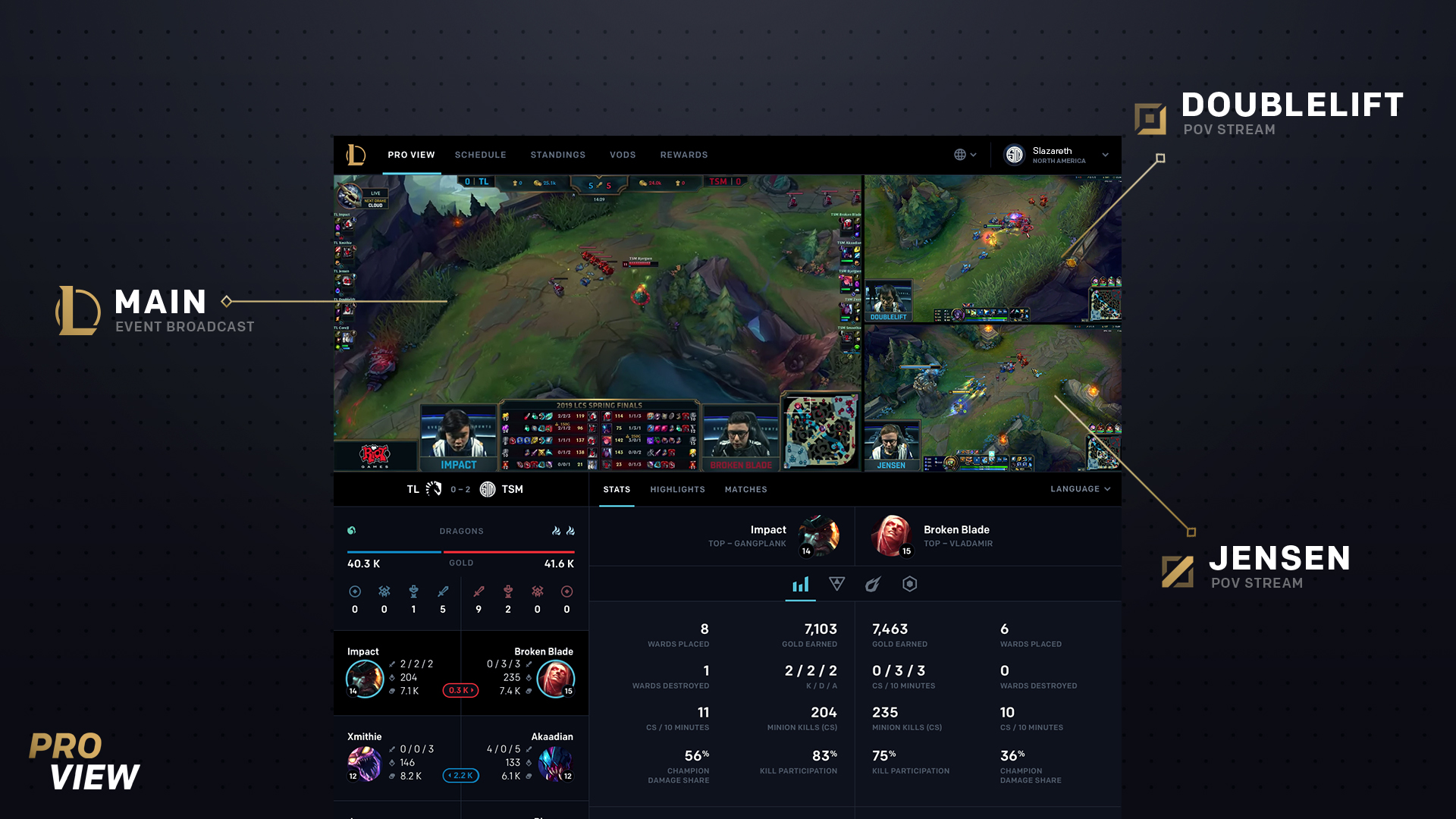 League of Legends' new 'Pro View' mode gives me all the stats and POV options I want for watching esports | PC Gamer