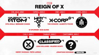 Reign of X teases