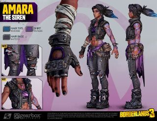 Borderlands 3 cosplay guides yield new Vault Hunter details and backstory