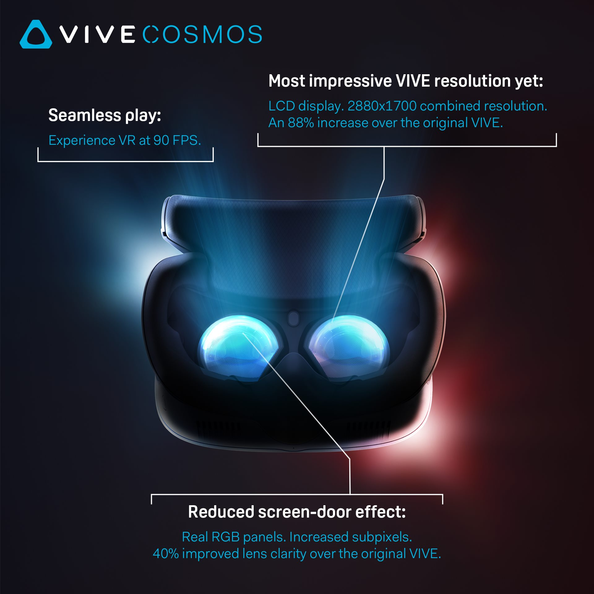 HTC's new Vive Cosmos VR headset has inside-out tracking and a high-res display   PC Gamer