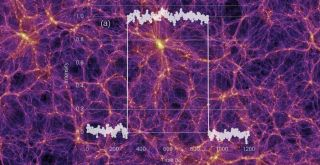 Dark matter distribution chart