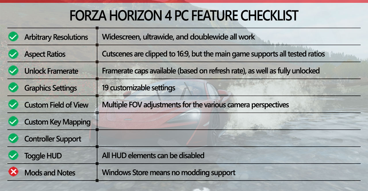 Forza Horizon 4 Pc Requirements What You Need For 60 Fps Pc Gamer