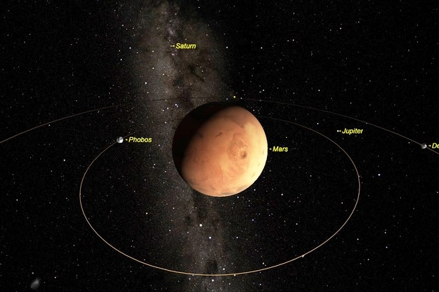 Mars Close to Earth! Where to See the Red Planet Online and