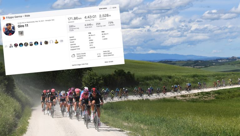 Strava stats from stage 11 of the Giro d'Italia 2021