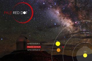 Proxima Centauri diagram