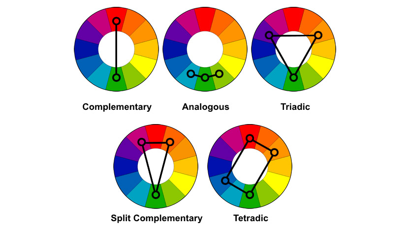 Logo design: Colour wheel