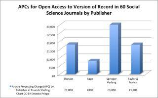 open access, academic literature