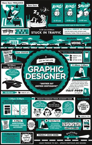 Graphic designers' daily frustrations revealed