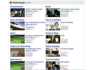 YouTube adds 'Most Popular' section to homepage