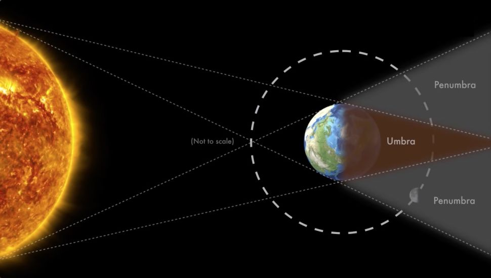 The stages of the Super Flower Blood Moon lunar eclipse of 2021 explained