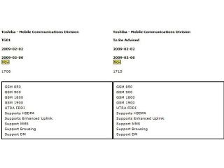 The GCF specs on Tosh's 'new phone'