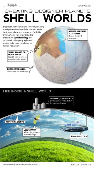Infographic: how an engineer proposes to encase planets inside a shell