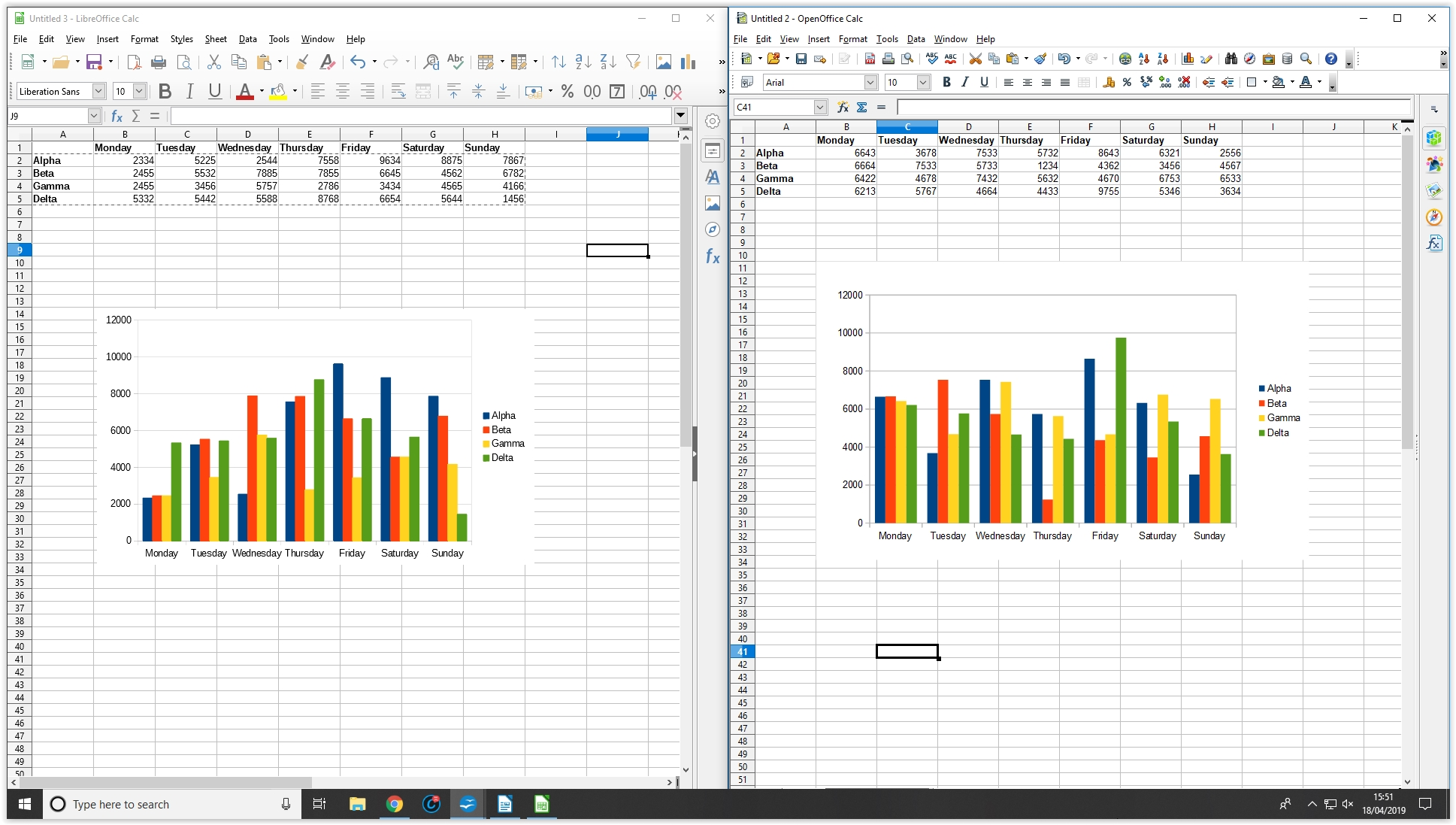 LibreOffice Calc und Apache OpenOffice