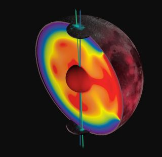 How the Moon Moved: Lunar Poles Have Wandered | Space