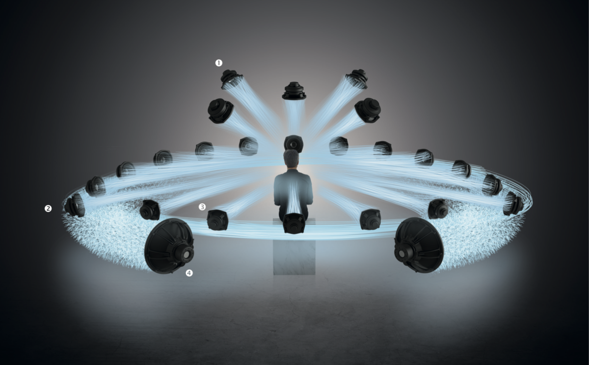 Listening to L-Acoustics' futuristic and fantastic 24-channel BluSpace Standard