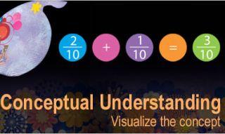 Math curriculum written to CC State Standards