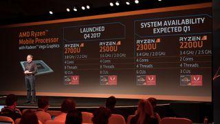 AMD Ryzen 3 Mobile brings quad-core processor power to