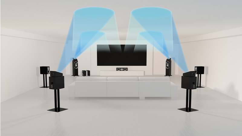 Dolby Atmos: The Ins, Outs And Sounds Of The Object Based Surround System |  TechRadar