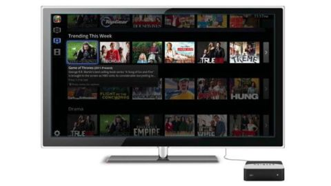 Netgear NeoTV Prime with Google TV review