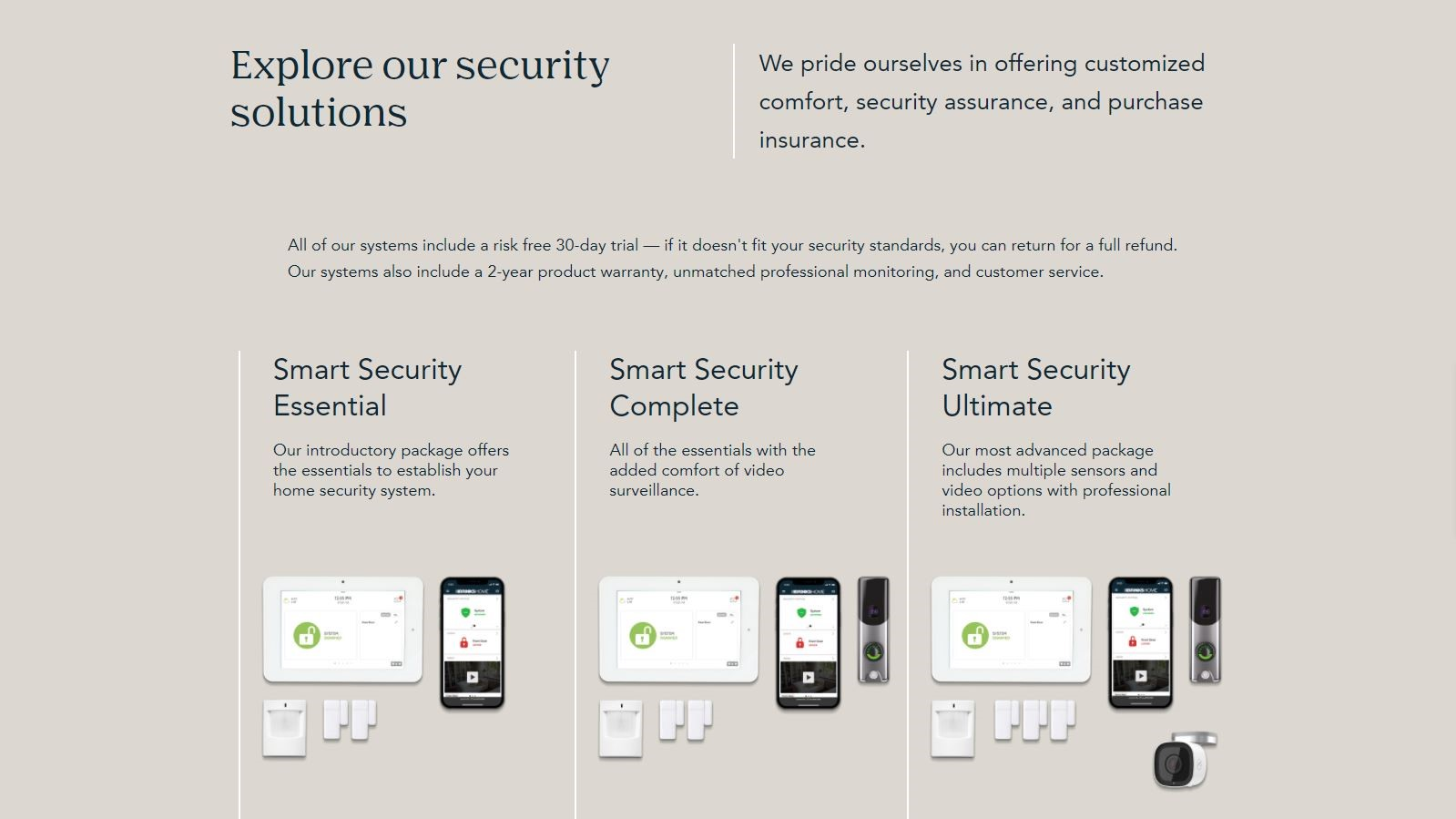 Security Packages