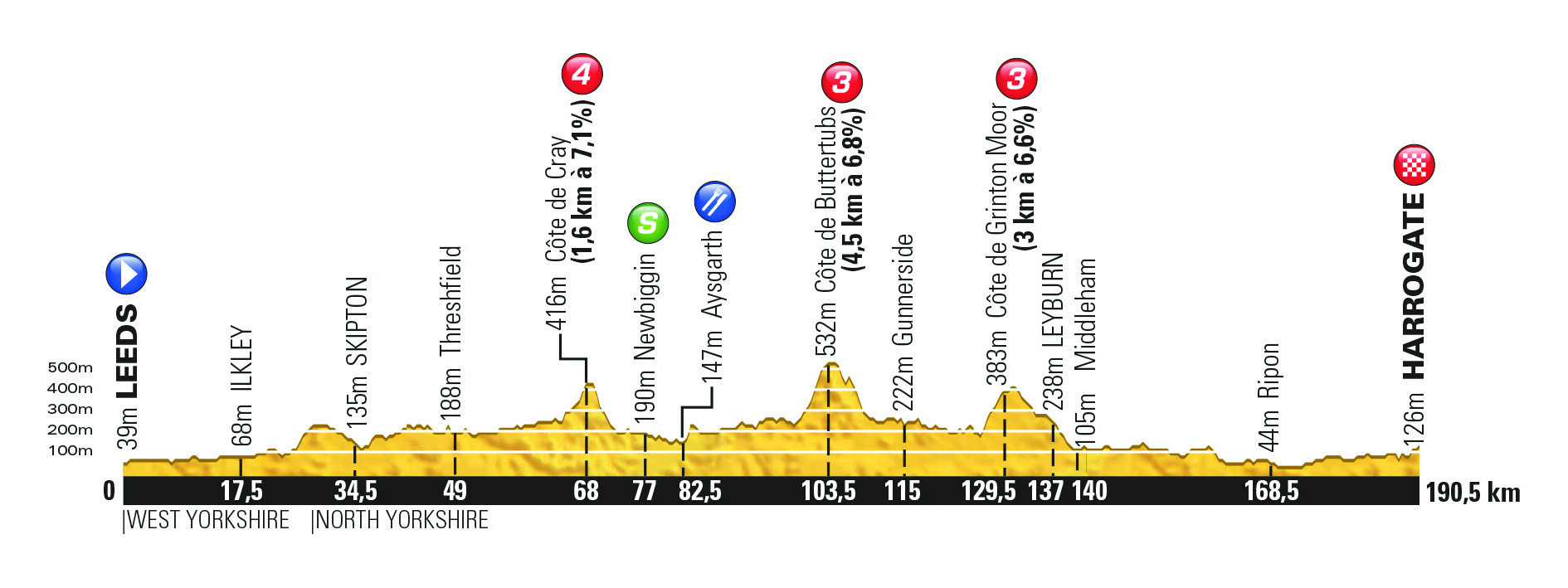 Tour de France 2014 stage one preview - Cycling Weekly 8d54e2945