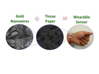 flexible pressure sensor