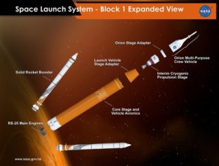 NASA finalizes design for rocket that will take humans to Mars