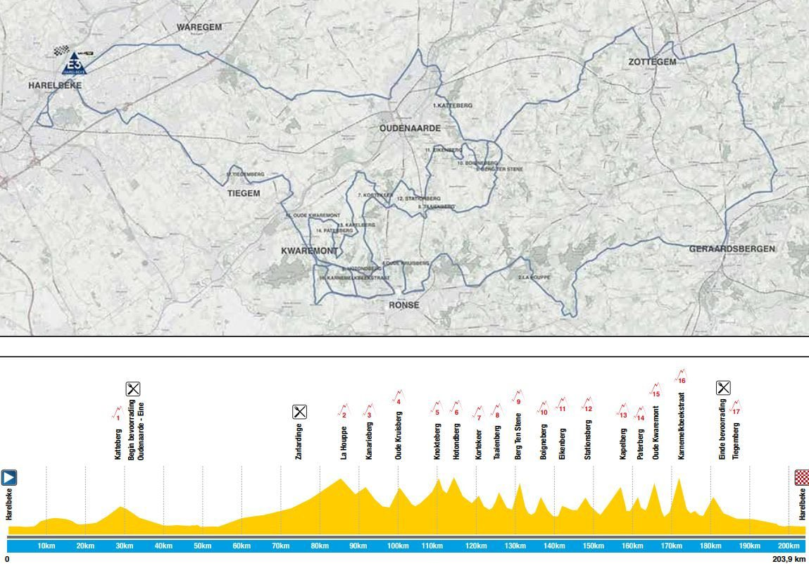 The profile and map of the 2021 E3 Saxo Bank Classic