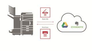 Cloud Connect diagram