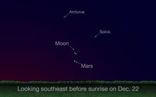 The waning crescent moon will appear just above the planet Mars in the night sky on the Sunday before Christmas (Dec. 22).