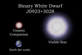 The binary star system J0923+28 consists of two white dwarfs: a visible star weighing 23 percent and an unseen companion weighing 44 percent of the Sun and about one Earth-diameter in size.