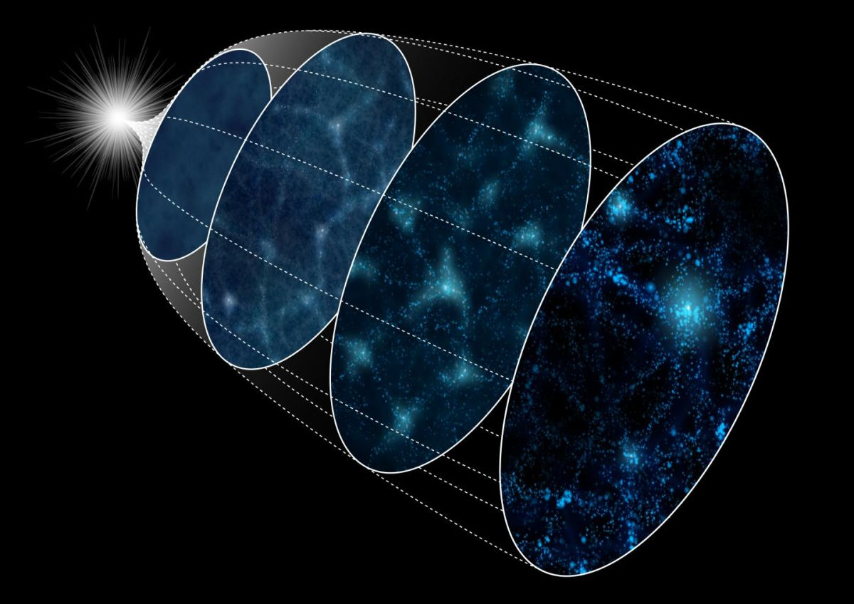 Cosmologists create 4,000 digital universes to resolve Large Bang thriller