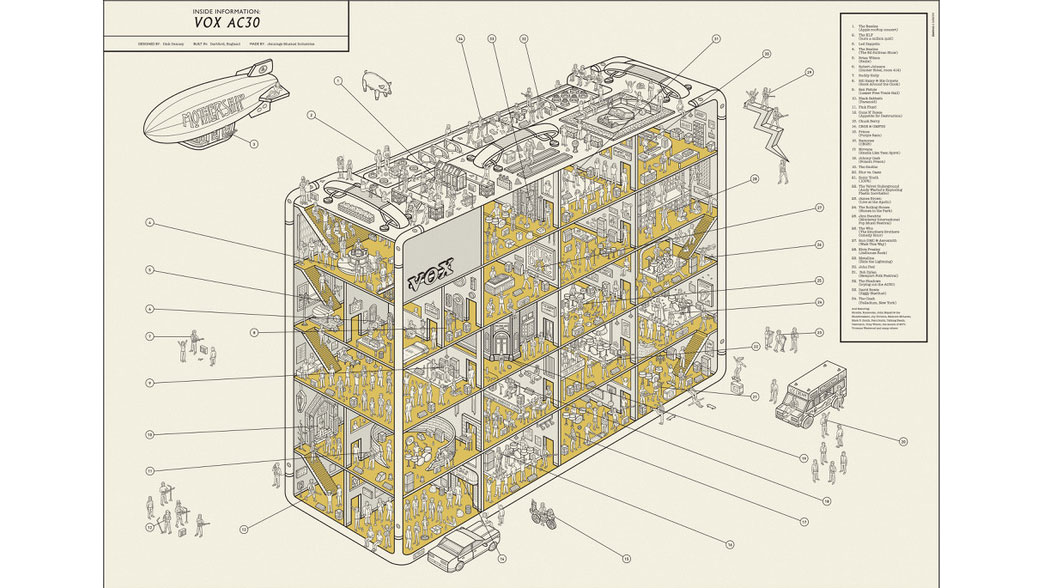 This stunning Vox AC30 cutaway print documents the entire history of the iconic British guitar amp | MusicRadar