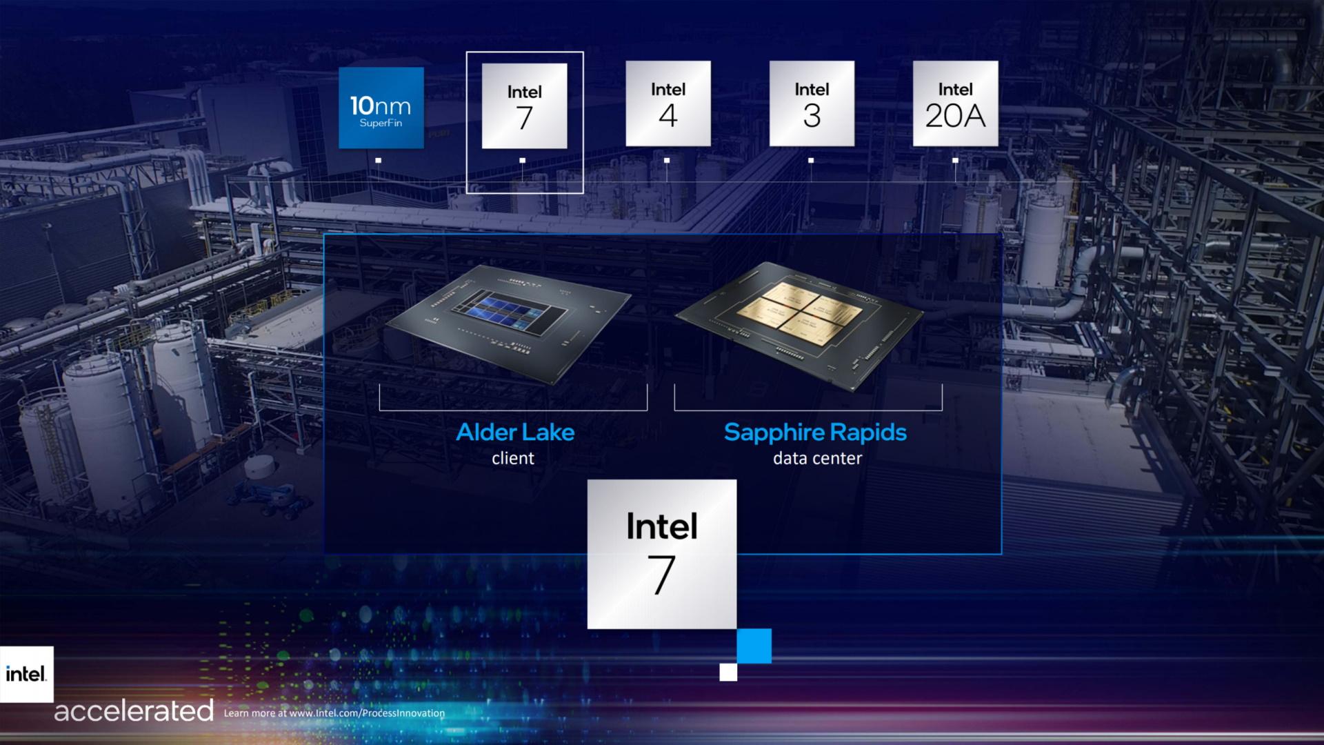 Intel Alder Lake will use the Intel 7 process node