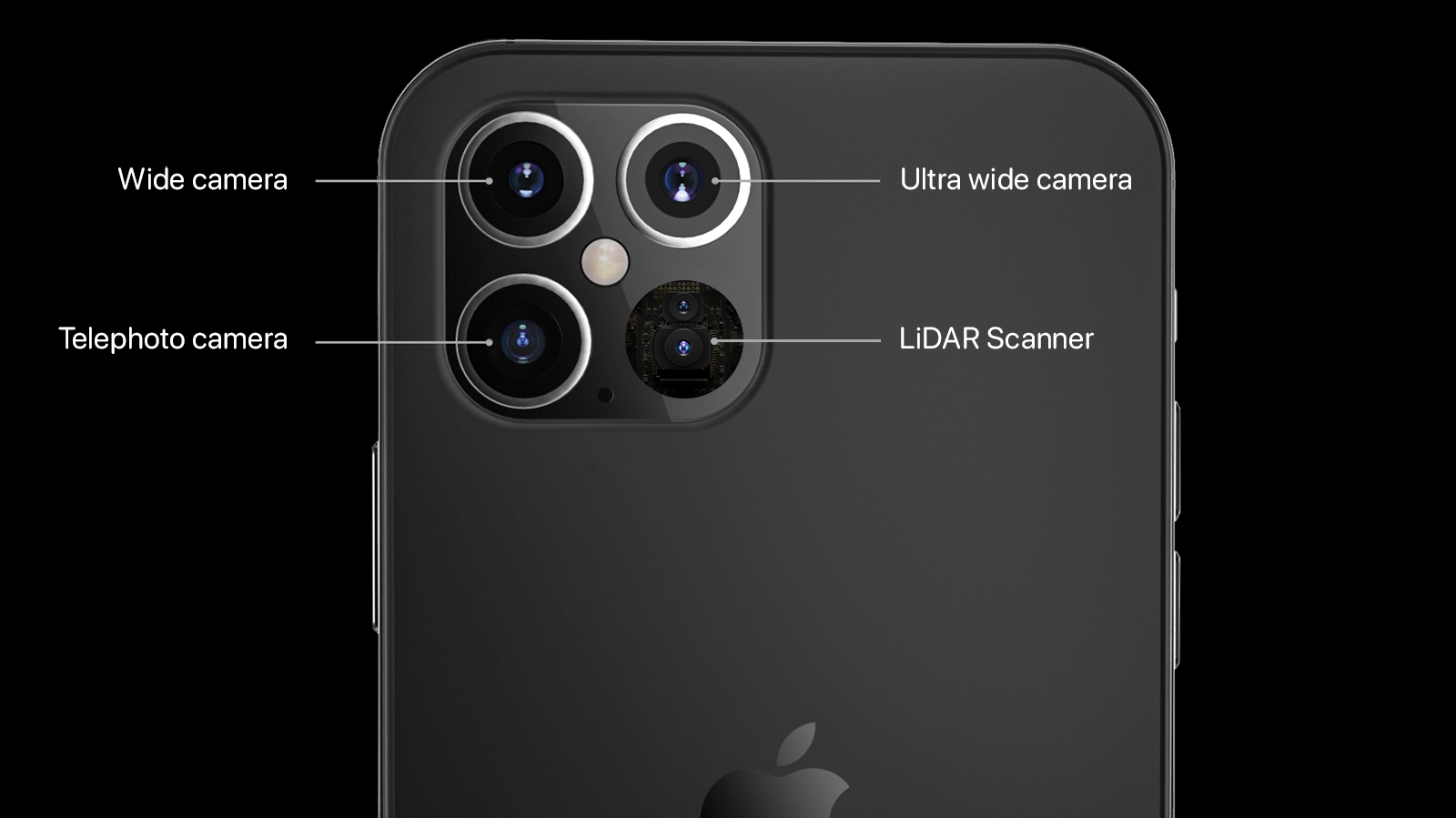 An example of what the iPhone 12 Pro camera could look like