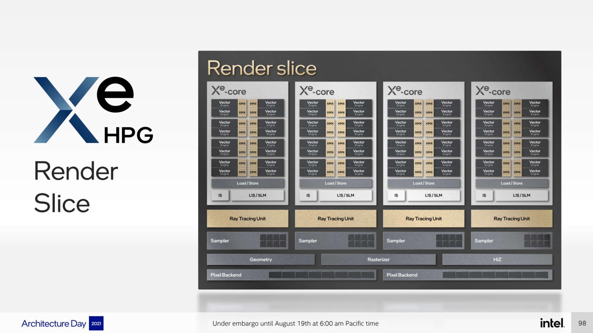 Intel Xe-HPG GPU details