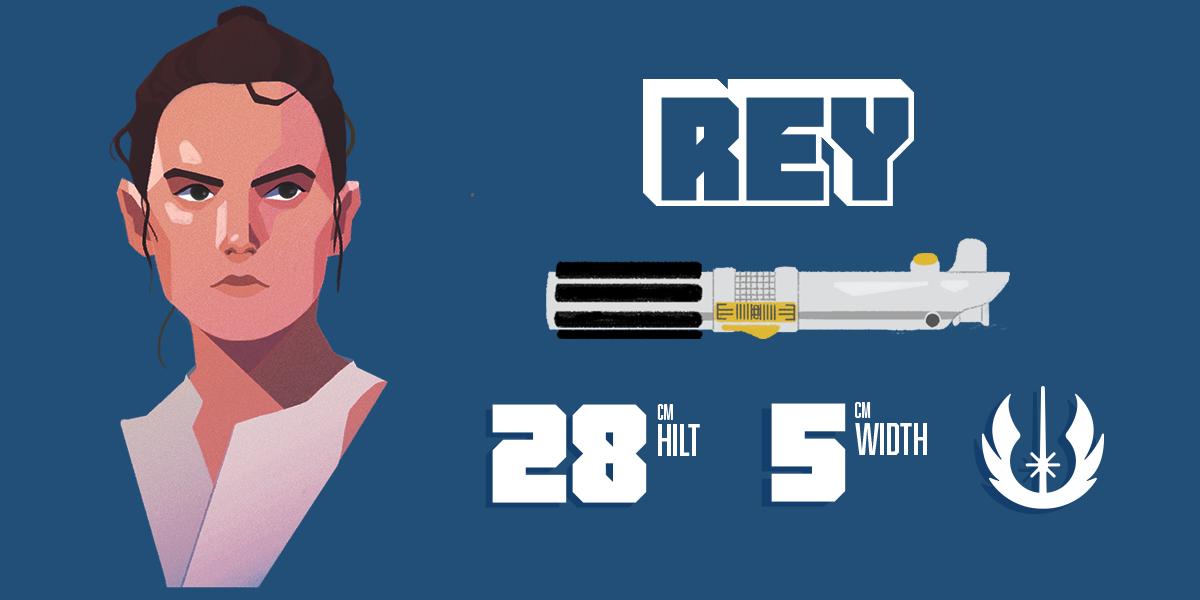 Rey and her lightsaber statistics