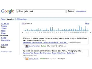 Google does a background check on Twitter