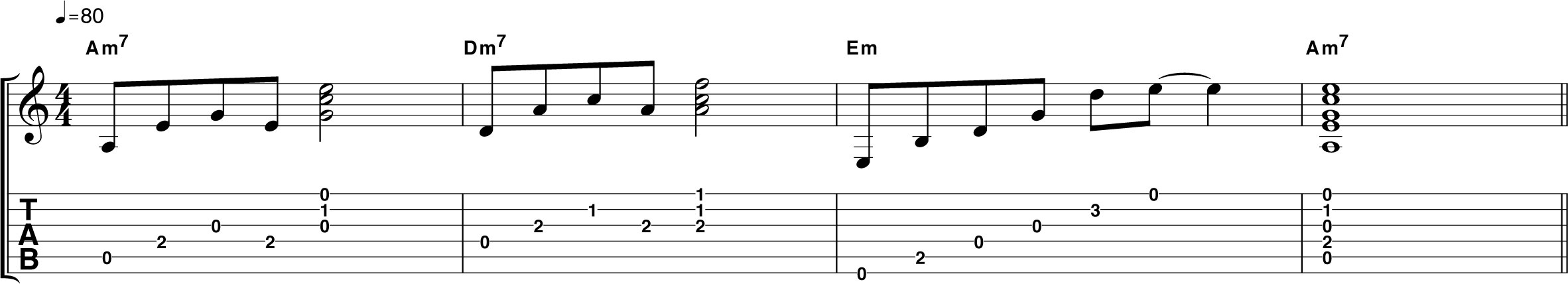 Easy Guitar Theory Minor 7th Chords Musicradar