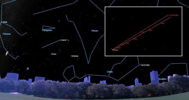 uranus  u0026 39 backs up u0026 39  in the night sky ahead this week u0026 39 s full