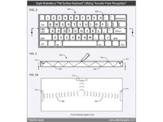 Apple patents new flatless keyboard concept