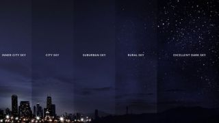 How light pollution affects the city sky.