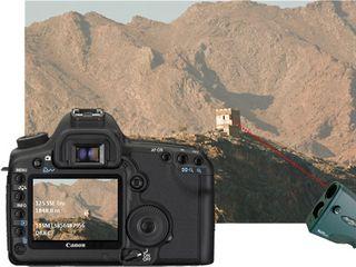 Canon GPS Cameras